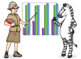 Current research supports Zoo-phonics